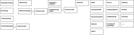 Klaas Klunder, Marketing Penguin